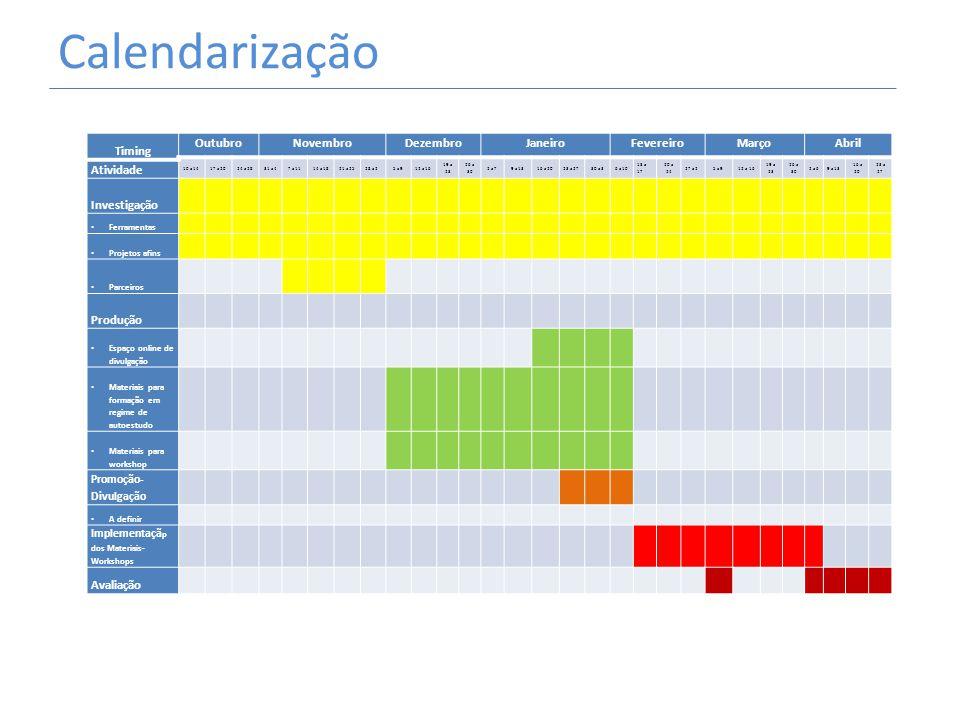 Calendarização Timing Outubro Novembro Dezembro Janeiro Fevereiro