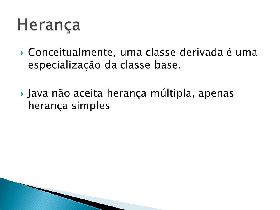 Herança Conceitualmente, uma classe derivada é uma especialização da classe base.