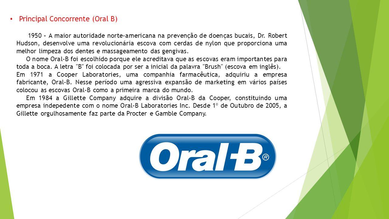 Principal Concorrente (Oral B)