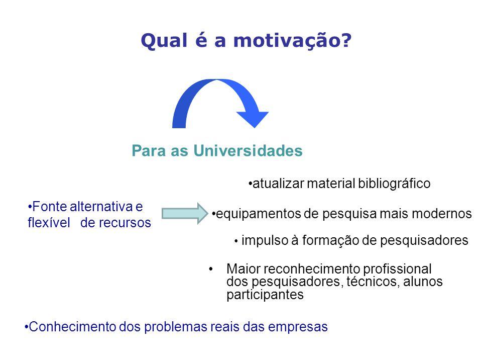 Qual é a motivação Para as Universidades