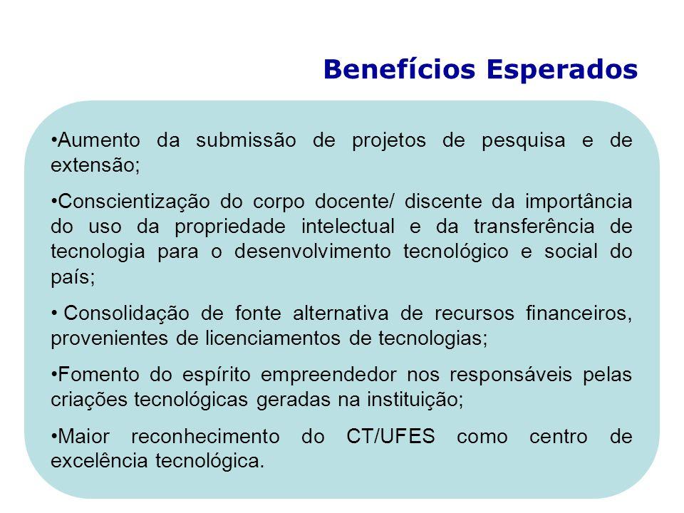 Benefícios Esperados Aumento da submissão de projetos de pesquisa e de extensão;