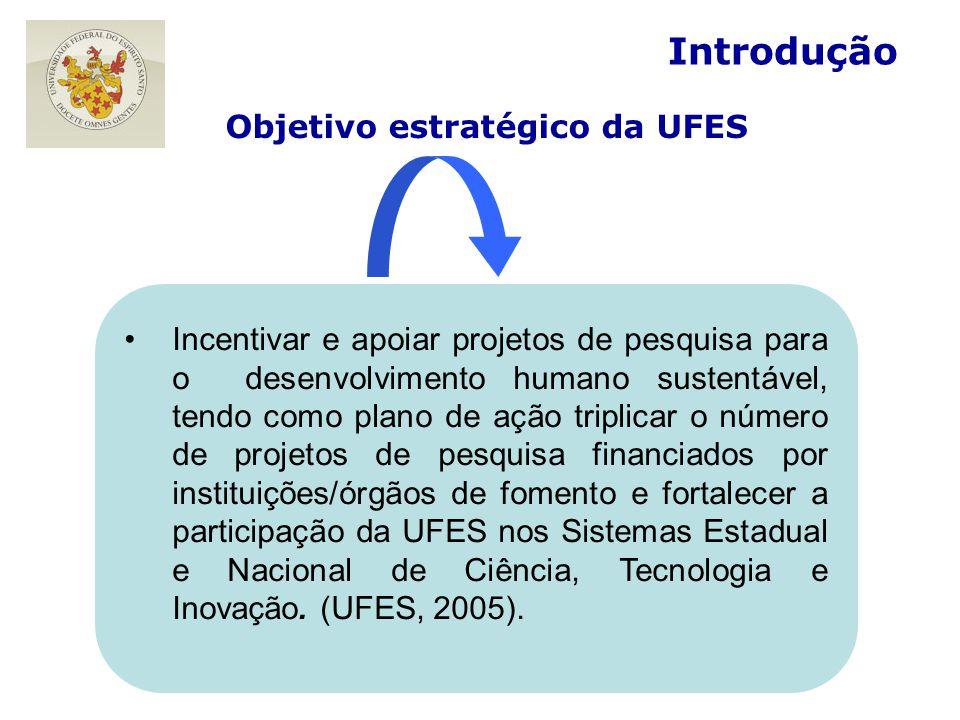 Objetivo estratégico da UFES