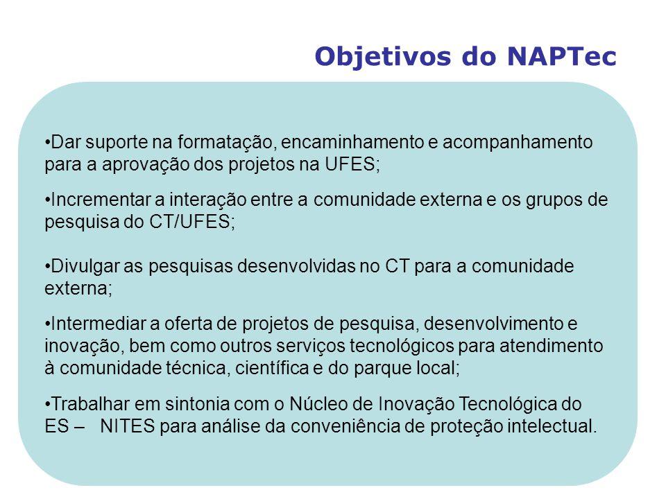 Objetivos do NAPTec Dar suporte na formatação, encaminhamento e acompanhamento para a aprovação dos projetos na UFES;
