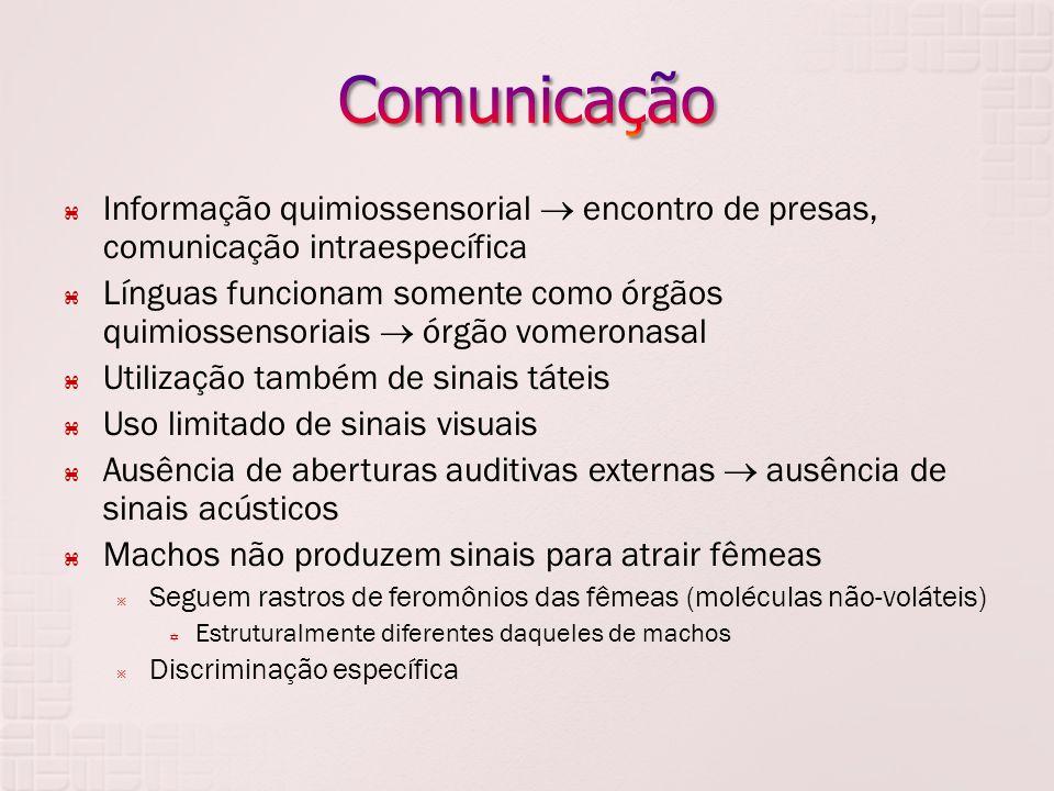 Comunicação Informação quimiossensorial  encontro de presas, comunicação intraespecífica.