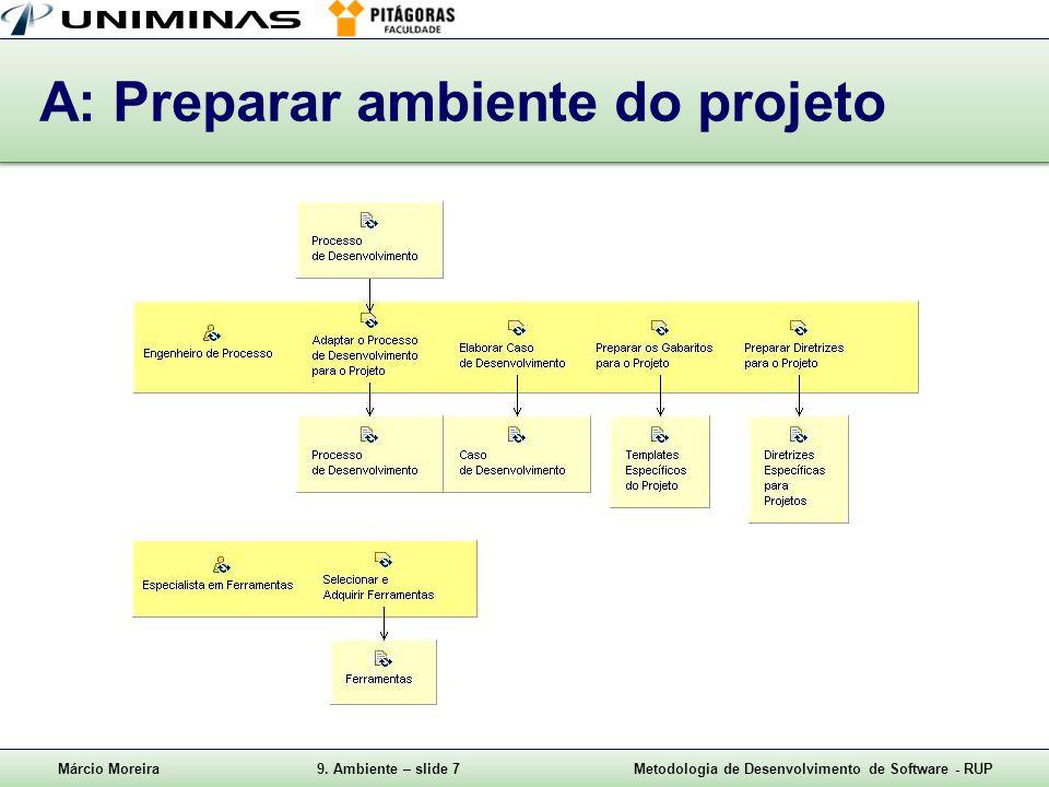A: Preparar ambiente do projeto