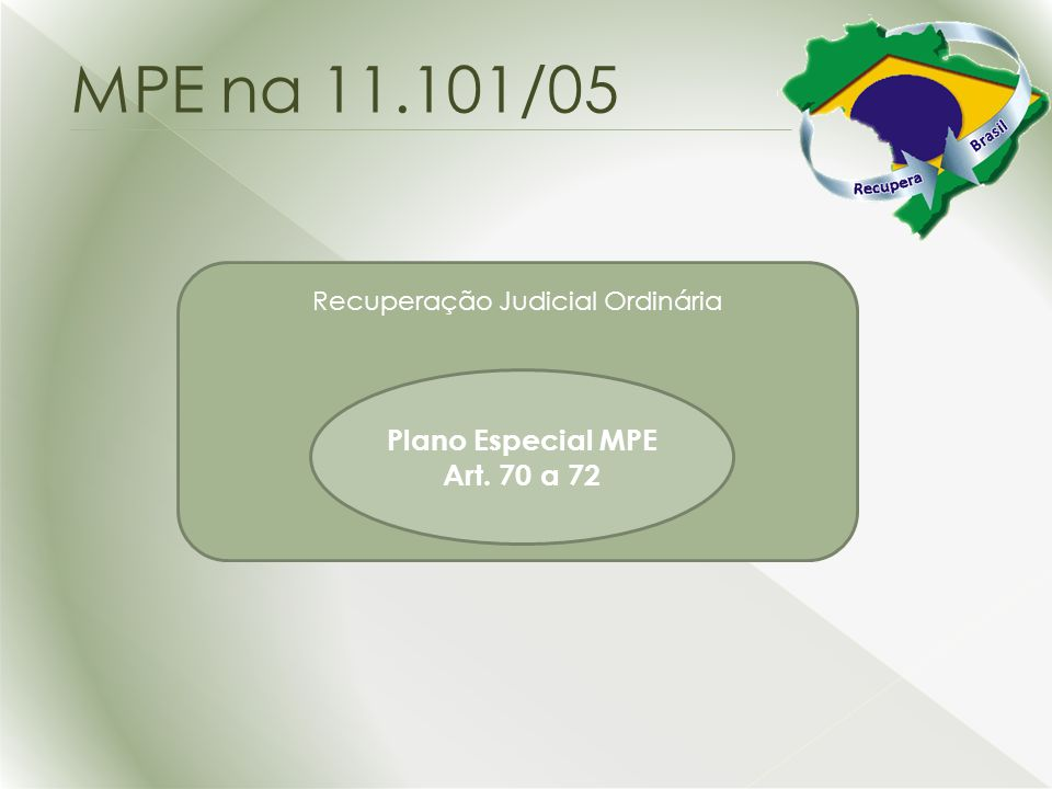 Recuperação Judicial Ordinária