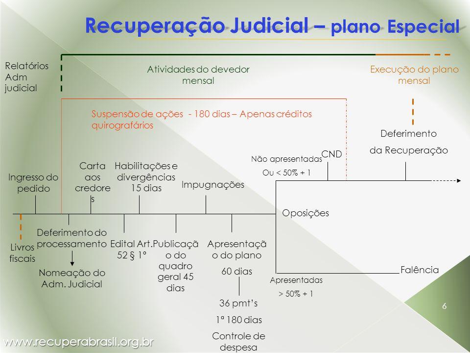 Recuperação Judicial – plano Especial