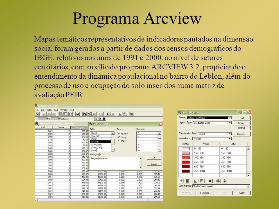 Programa Arcview