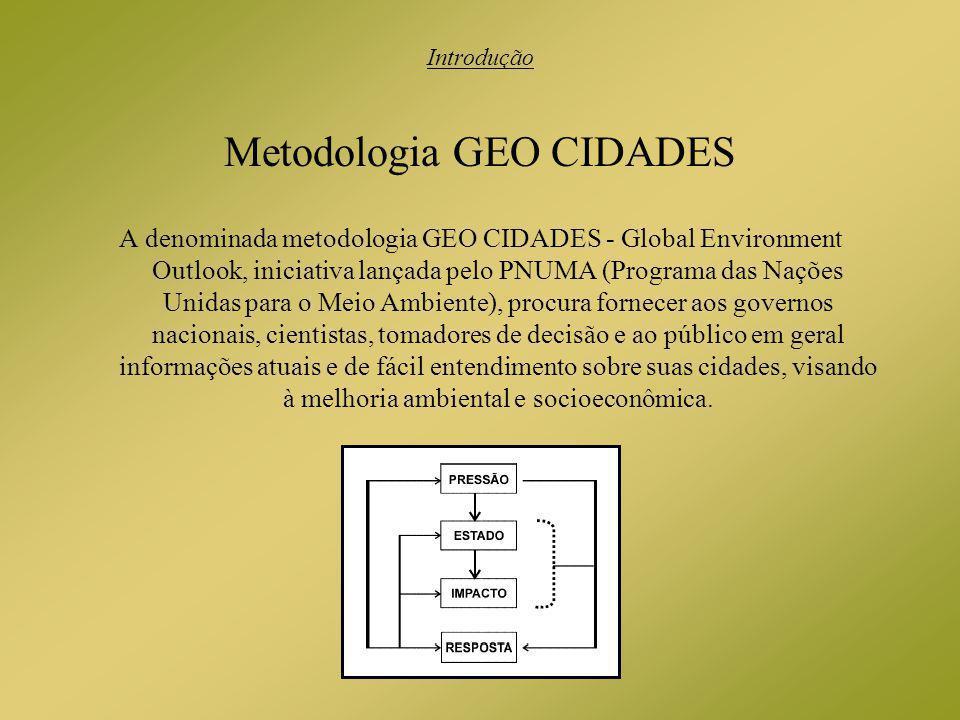 Metodologia GEO CIDADES