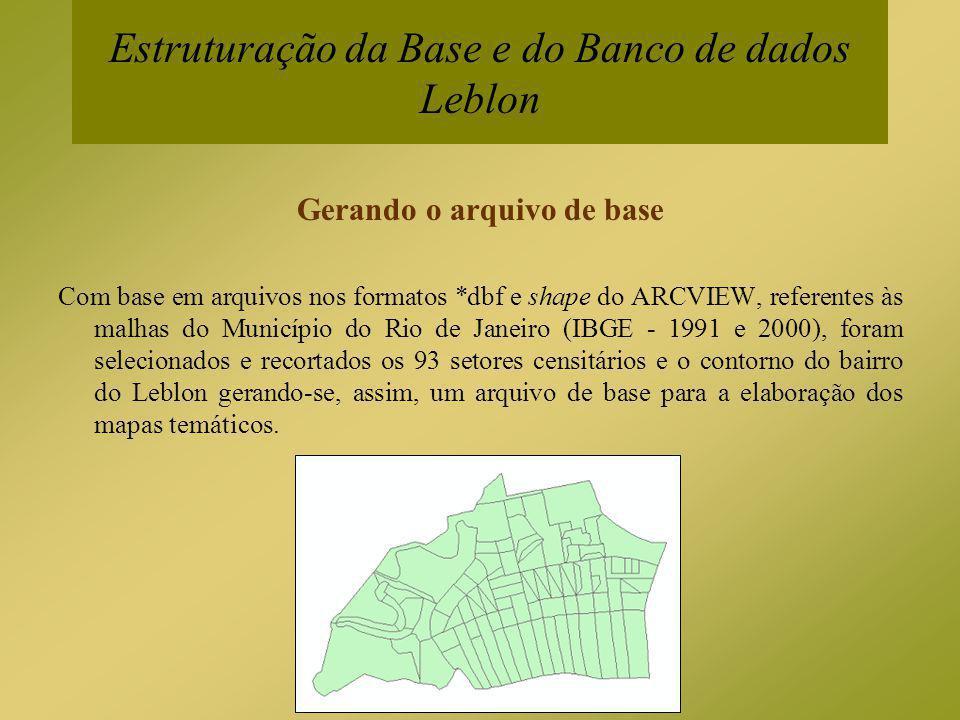 Estruturação da Base e do Banco de dados Leblon