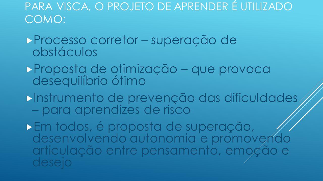 Para Visca, o Projeto de Aprender é utilizado como: