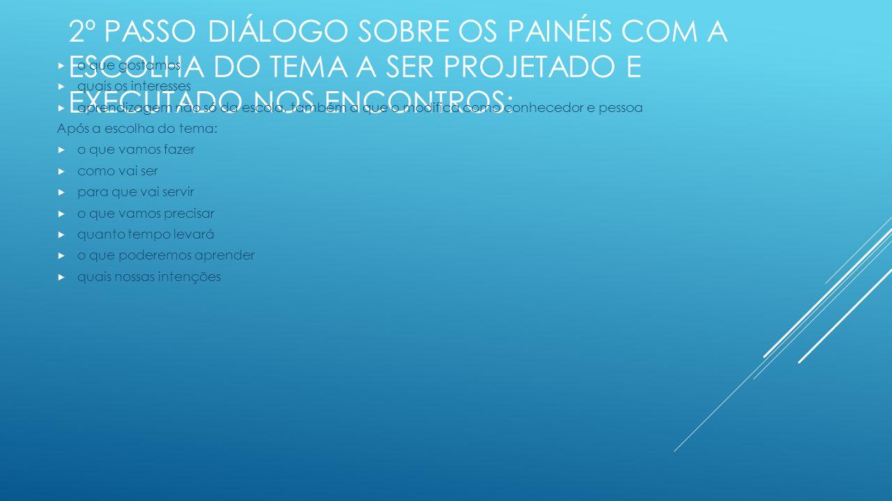 2º Passo Diálogo sobre os painéis com a escolha do tema a ser projetado e executado nos encontros:
