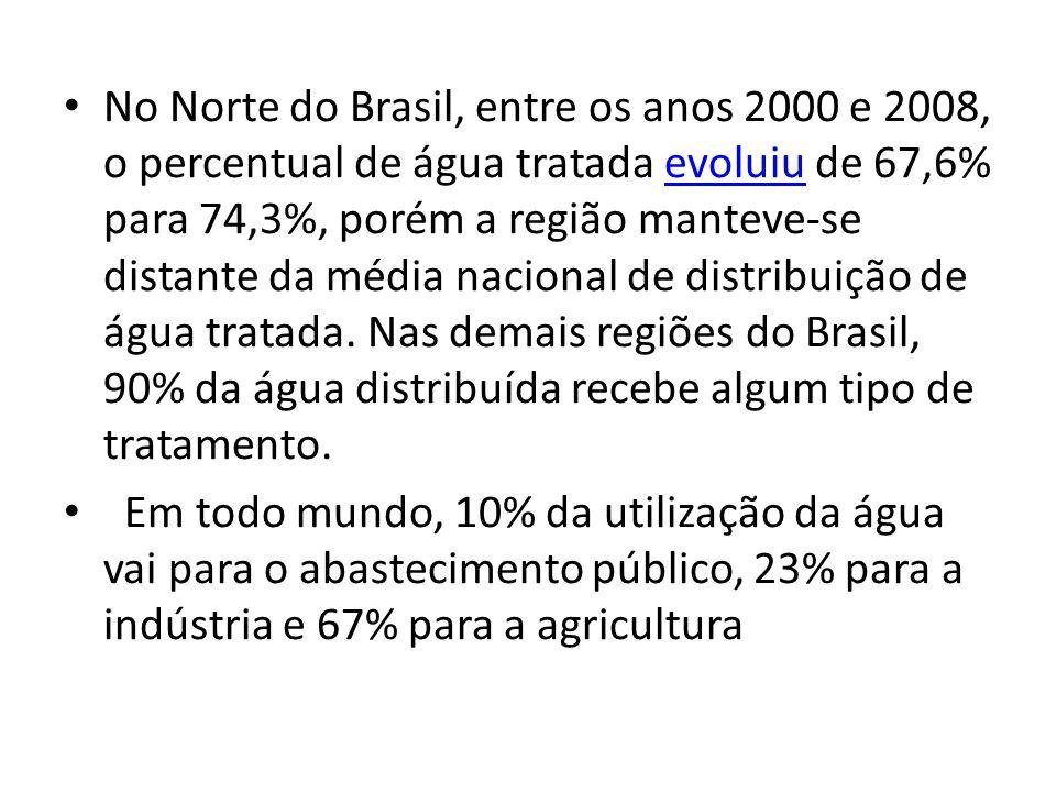 No Norte do Brasil, entre os anos 2000 e 2008, o percentual de água tratada evoluiu de 67,6% para 74,3%, porém a região manteve-se distante da média nacional de distribuição de água tratada. Nas demais regiões do Brasil, 90% da água distribuída recebe algum tipo de tratamento.