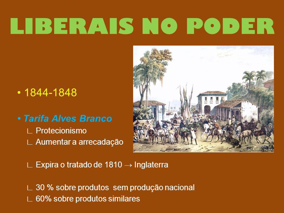 LIBERAIS NO PODER • 1844-1848 • Tarifa Alves Branco ∟ Protecionismo