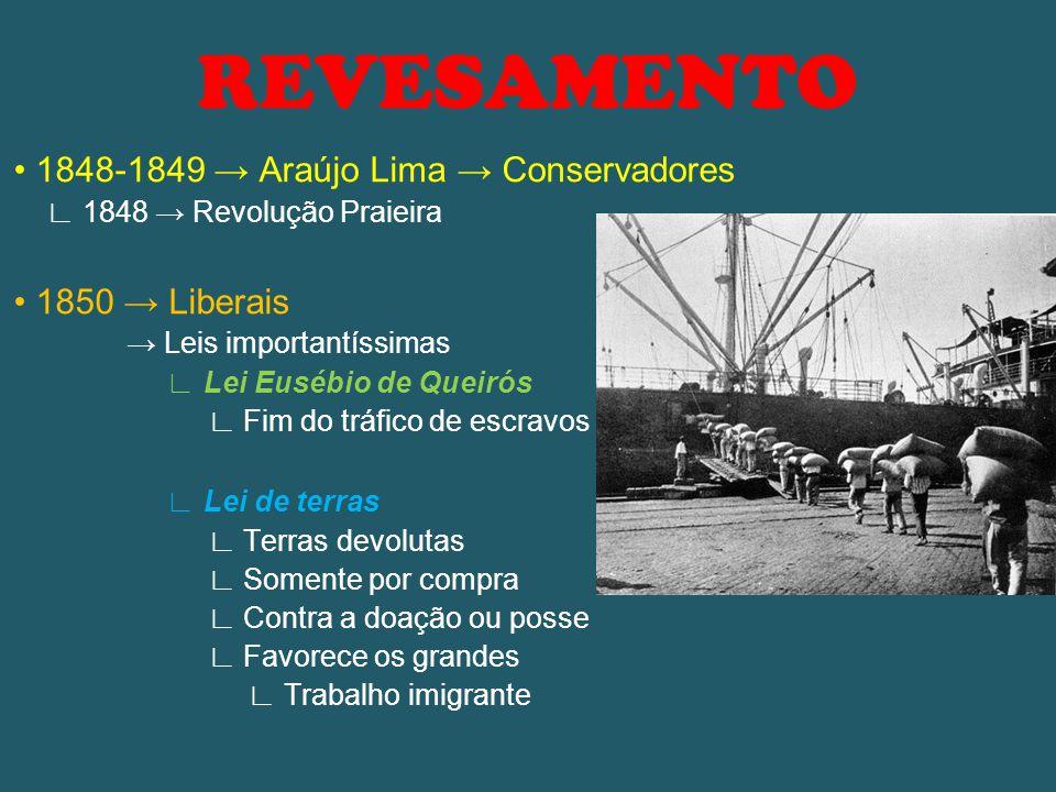 REVESAMENTO • 1848-1849 → Araújo Lima → Conservadores