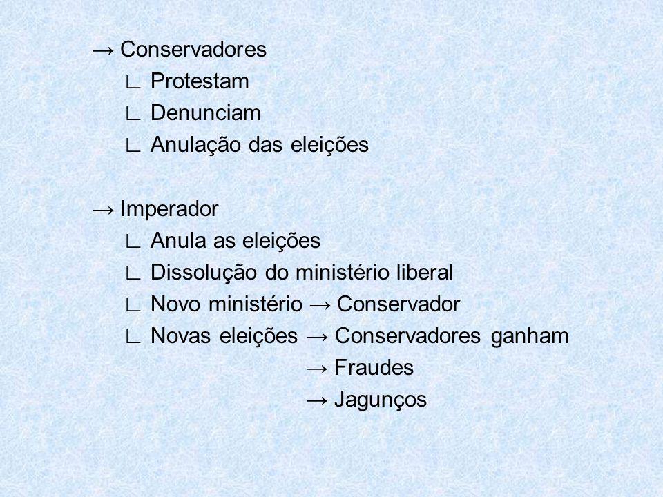 → Conservadores ∟ Protestam. ∟ Denunciam. ∟ Anulação das eleições. → Imperador. ∟ Anula as eleições.