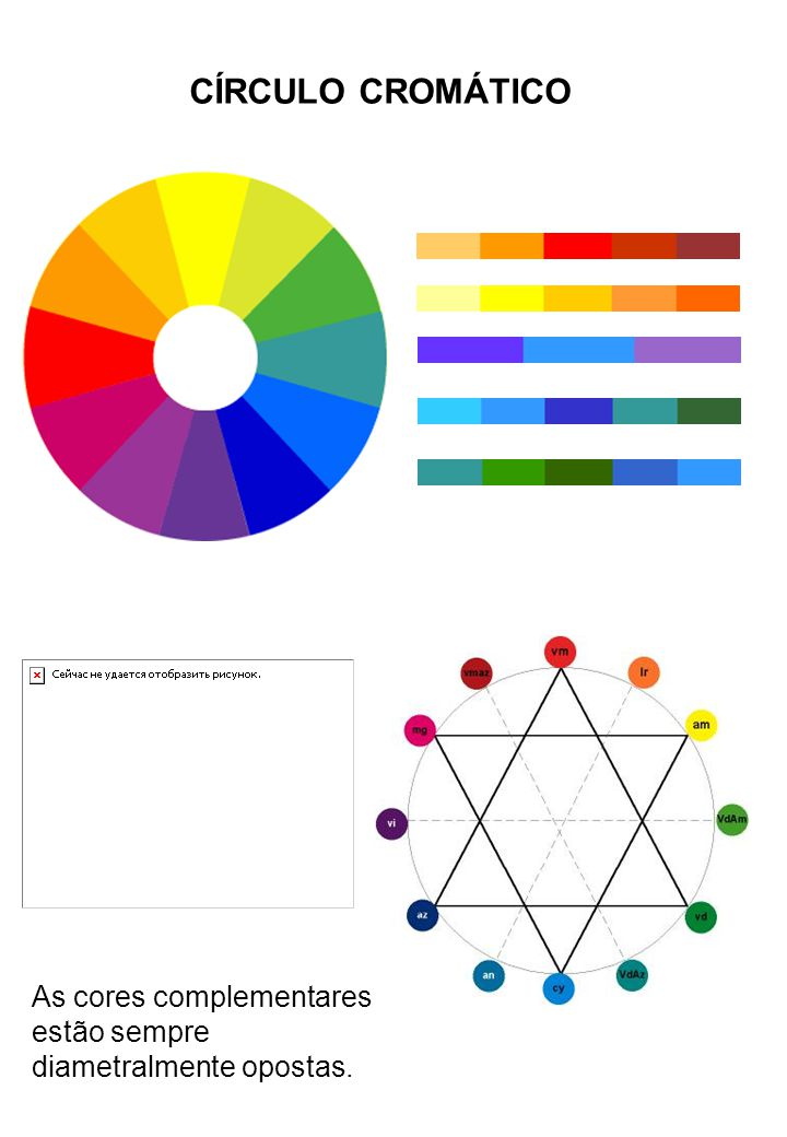 CÍRCULO CROMÁTICO As cores complementares estão sempre
