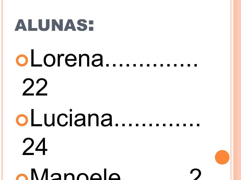 Lorena..............22 Luciana.............24 Manoele..........25