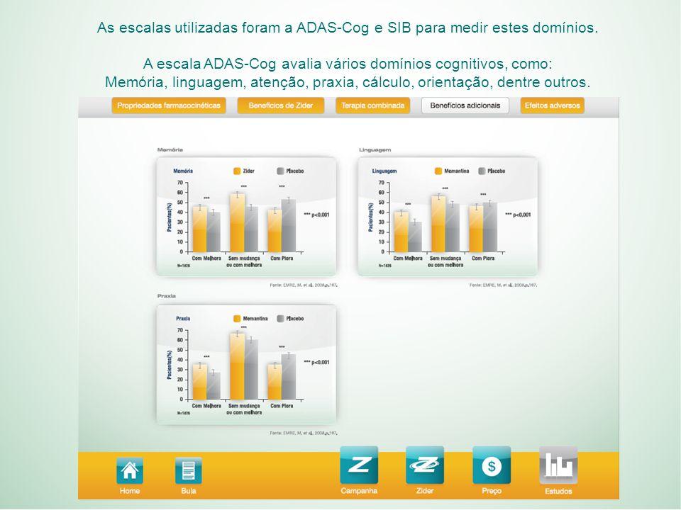 A escala ADAS-Cog avalia vários domínios cognitivos, como: