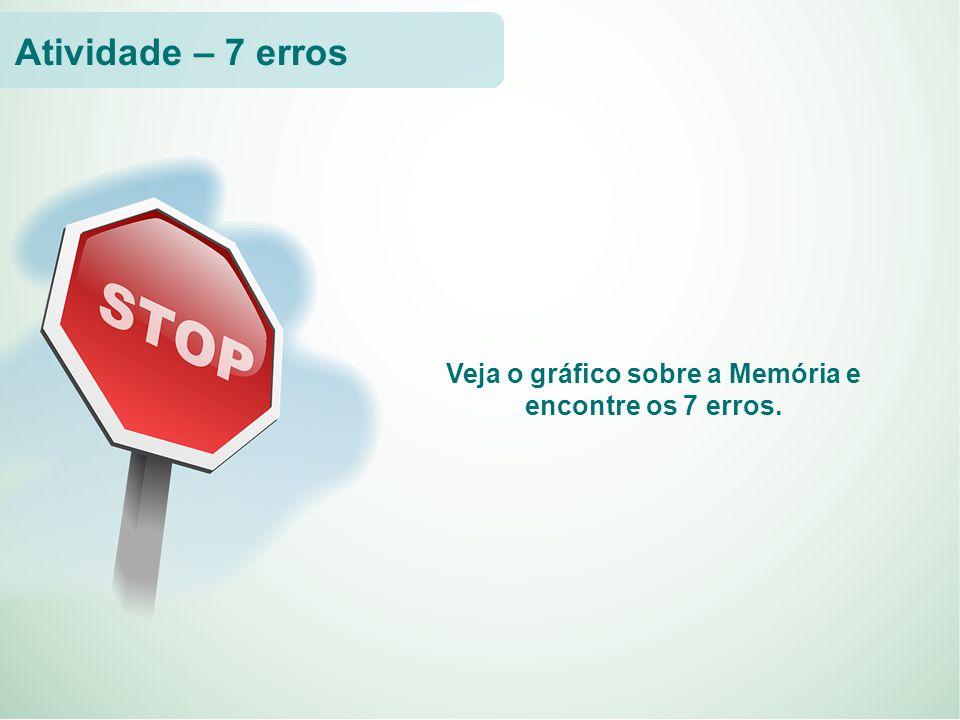 Veja o gráfico sobre a Memória e encontre os 7 erros.