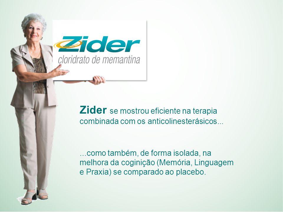 Zider se mostrou eficiente na terapia combinada com os anticolinesterásicos...