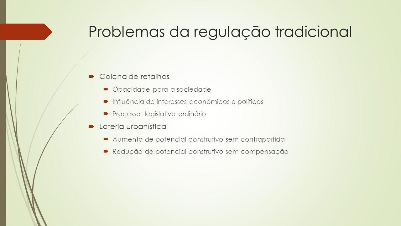 Problemas da regulação tradicional