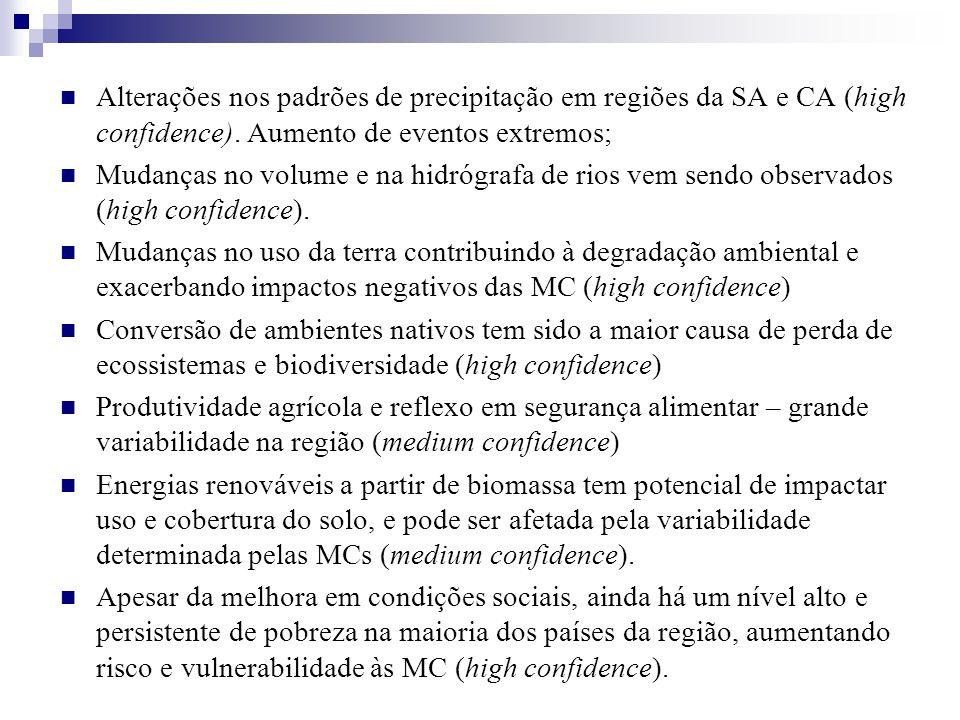 Alterações nos padrões de precipitação em regiões da SA e CA (high confidence). Aumento de eventos extremos;