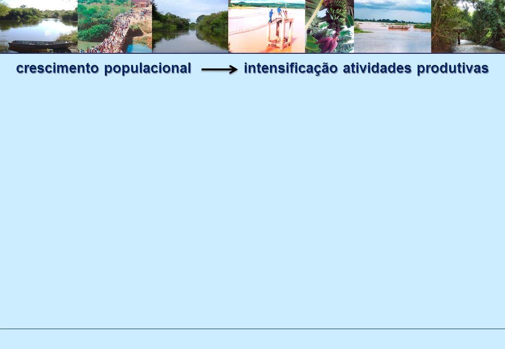 crescimento populacional intensificação atividades produtivas