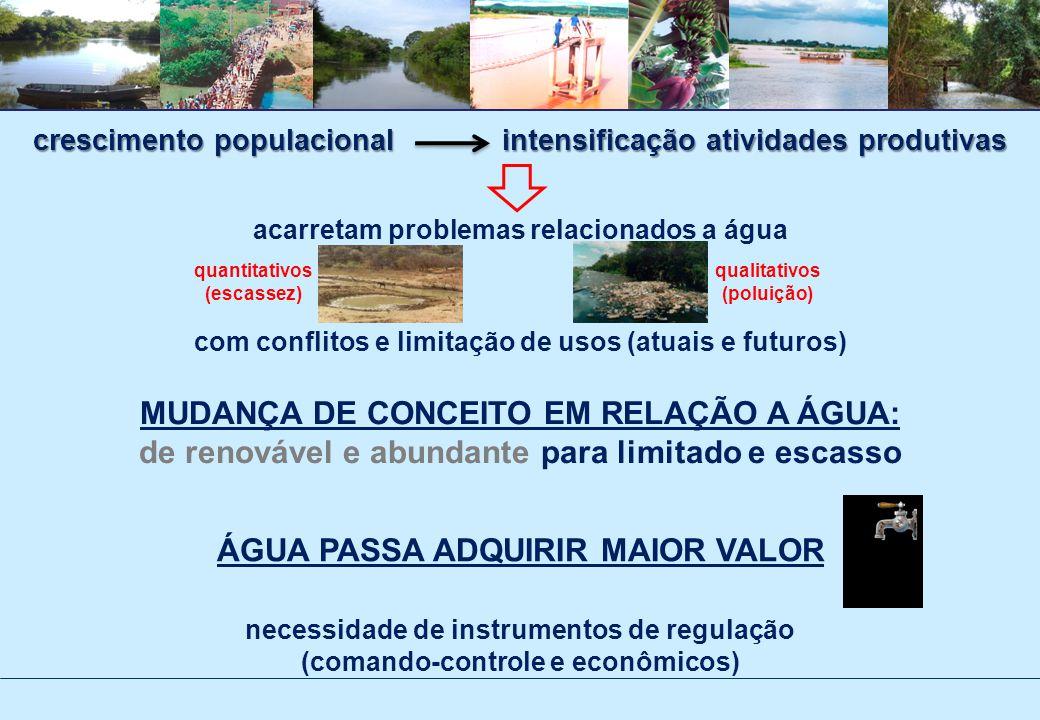 MUDANÇA DE CONCEITO EM RELAÇÃO A ÁGUA: