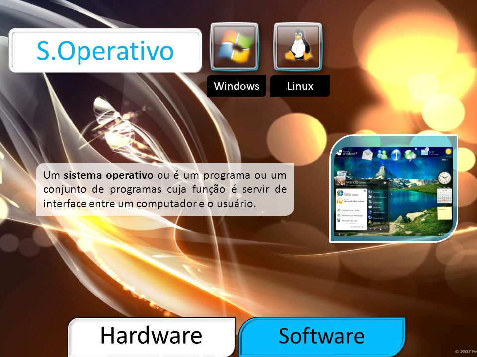 S.Operativo Hardware Software Windows Linux