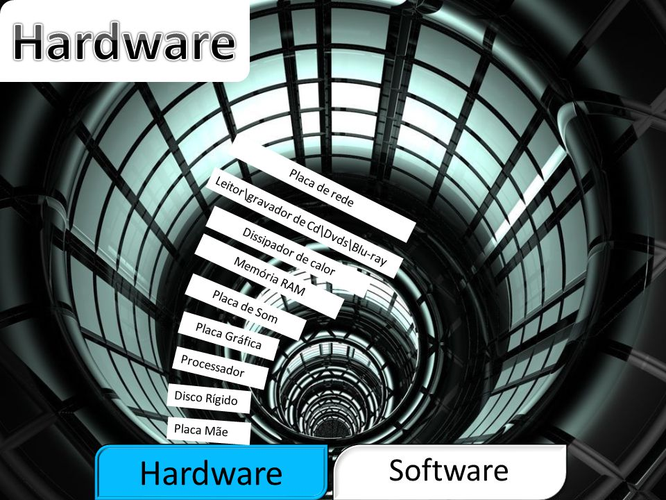 Hardware Hardware Software Placa de rede