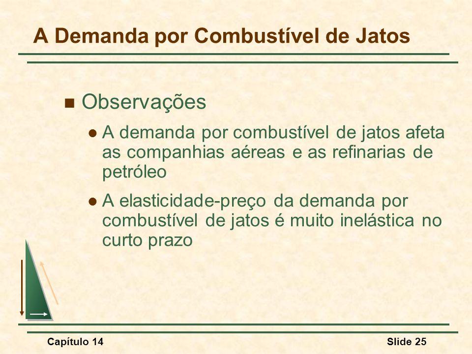 A Demanda por Combustível de Jatos
