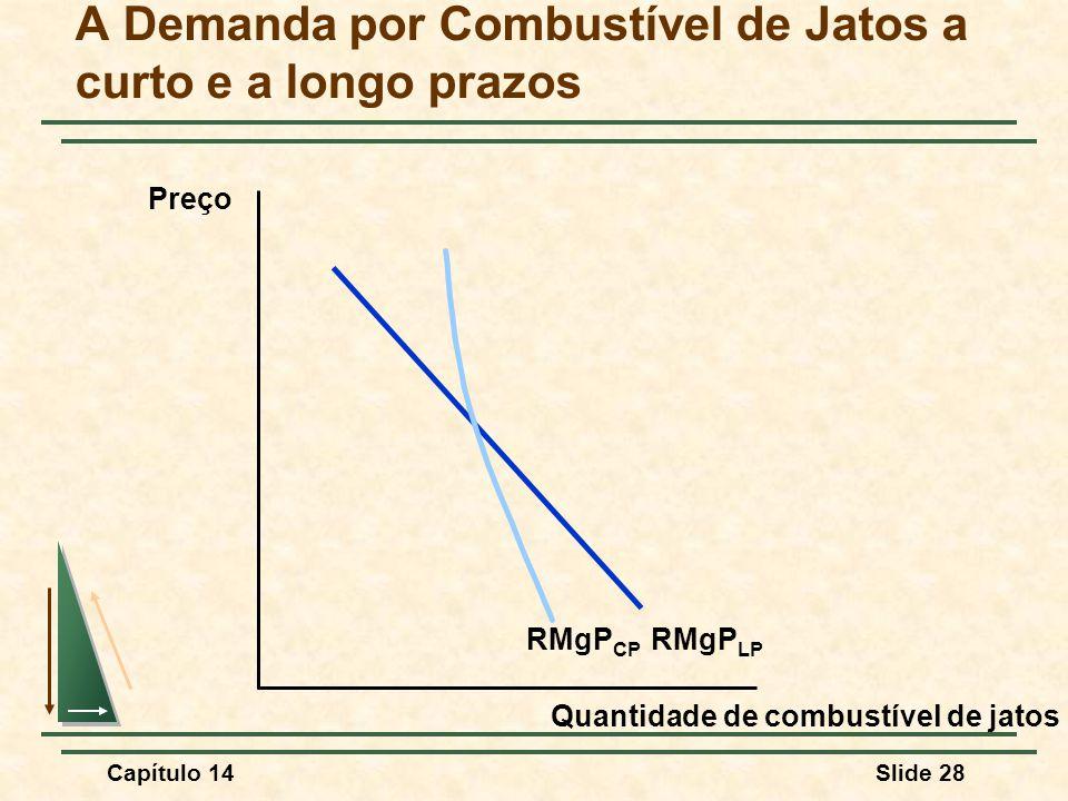 A Demanda por Combustível de Jatos a curto e a longo prazos