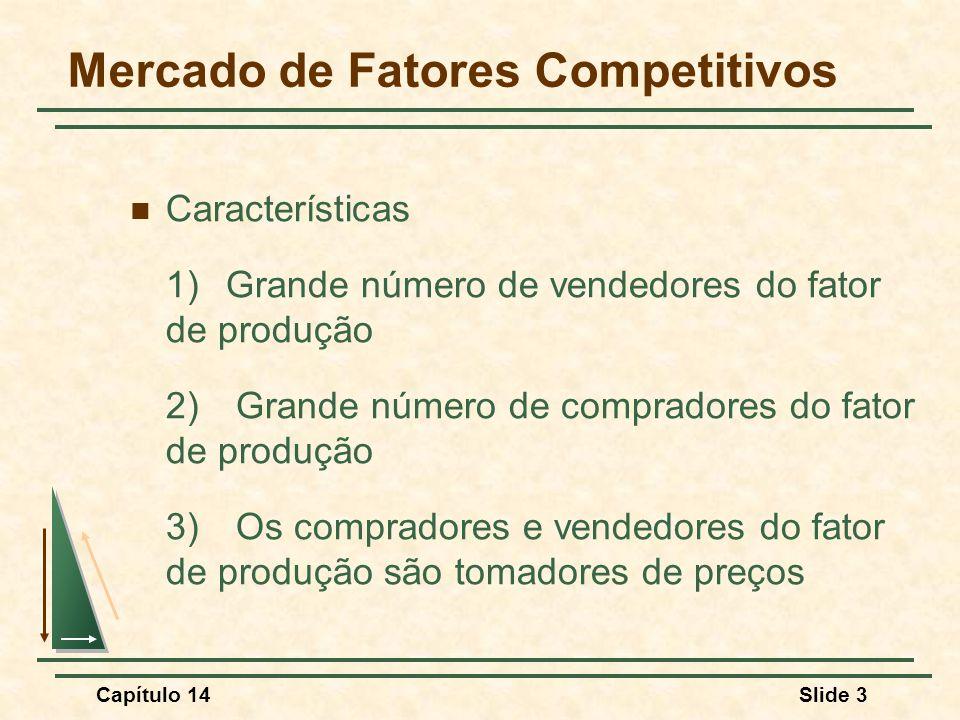 Mercado de Fatores Competitivos
