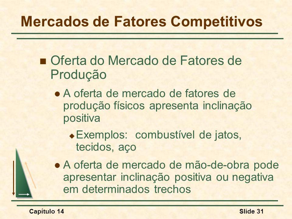Mercados de Fatores Competitivos