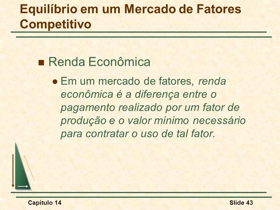 Equilíbrio em um Mercado de Fatores Competitivo