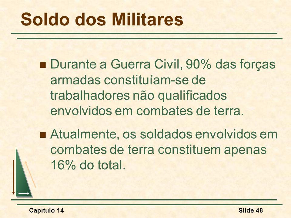 Soldo dos Militares Durante a Guerra Civil, 90% das forças armadas constituíam-se de trabalhadores não qualificados envolvidos em combates de terra.