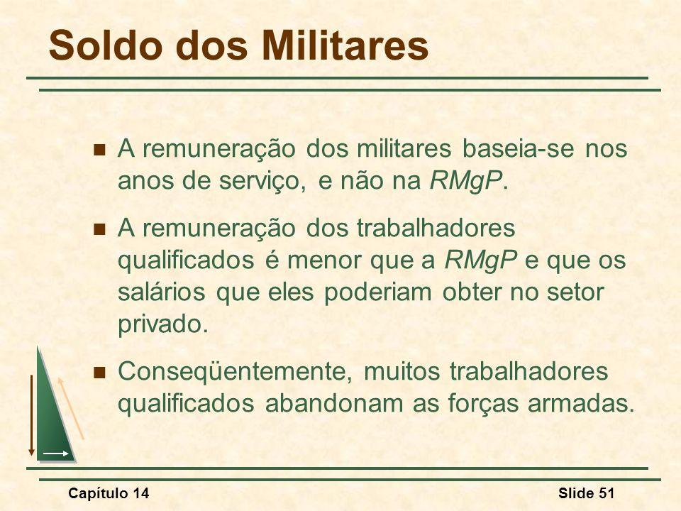 Soldo dos Militares A remuneração dos militares baseia-se nos anos de serviço, e não na RMgP.