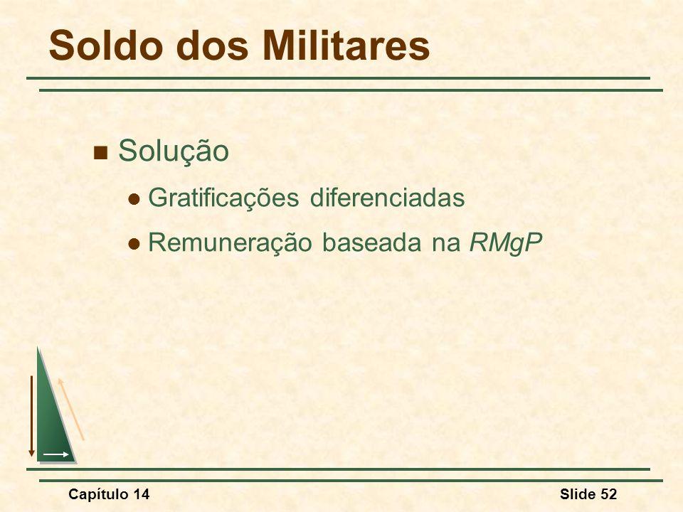 Soldo dos Militares Solução Gratificações diferenciadas