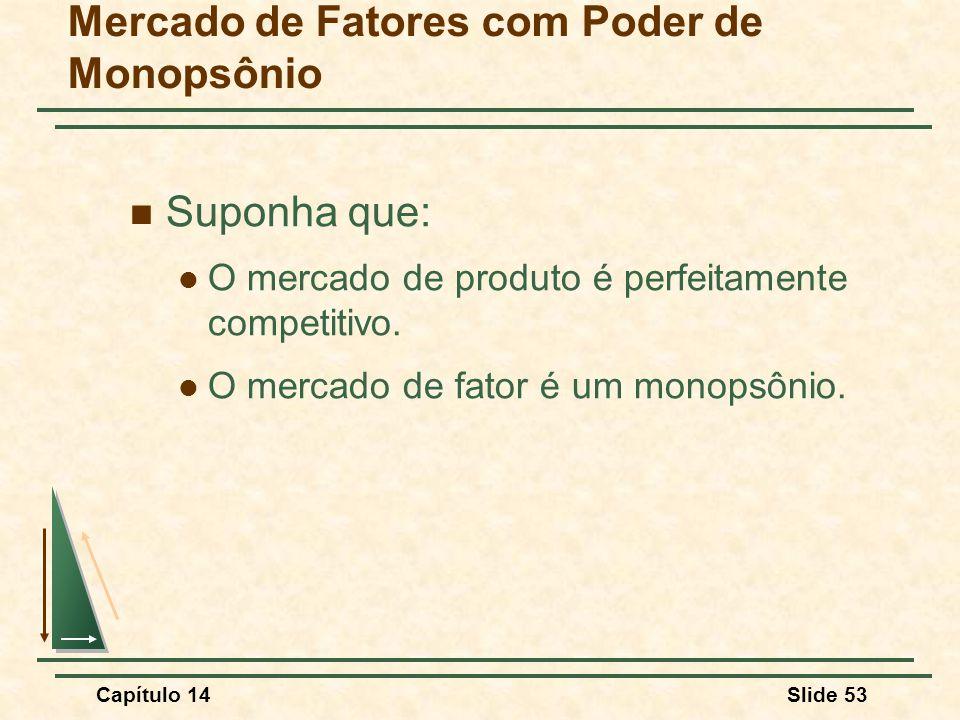 Mercado de Fatores com Poder de Monopsônio