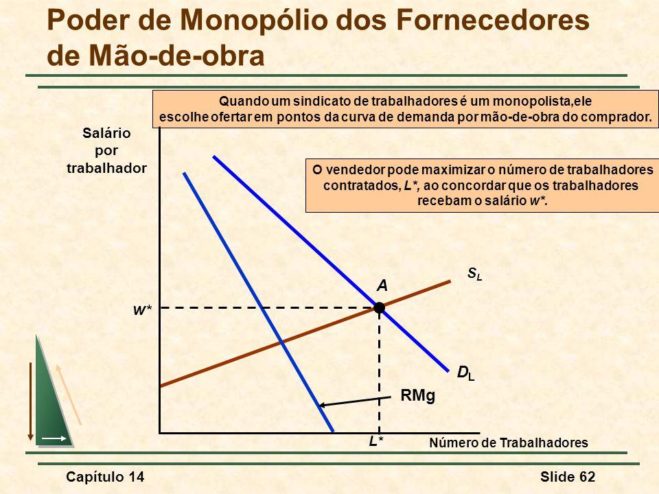 Poder de Monopólio dos Fornecedores de Mão-de-obra