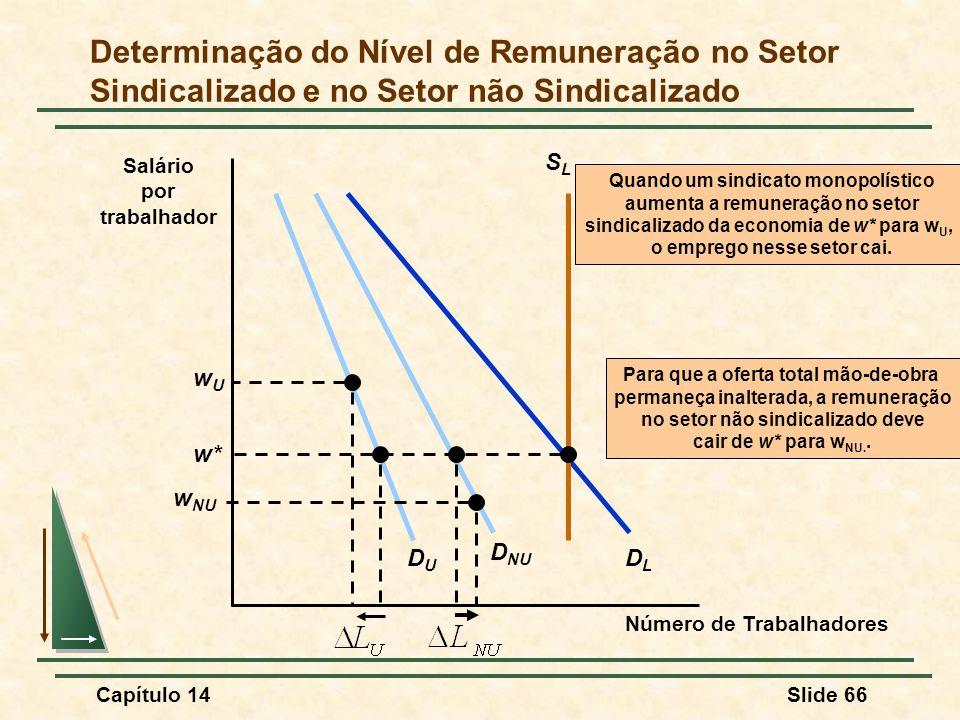 Determinação do Nível de Remuneração no Setor Sindicalizado e no Setor não Sindicalizado