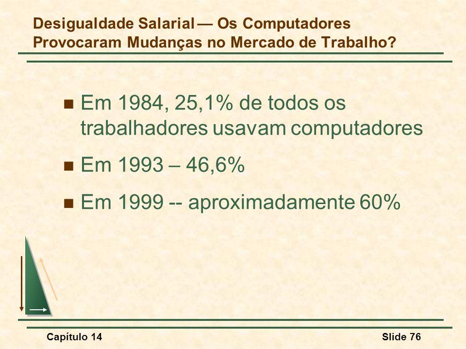 Em 1984, 25,1% de todos os trabalhadores usavam computadores