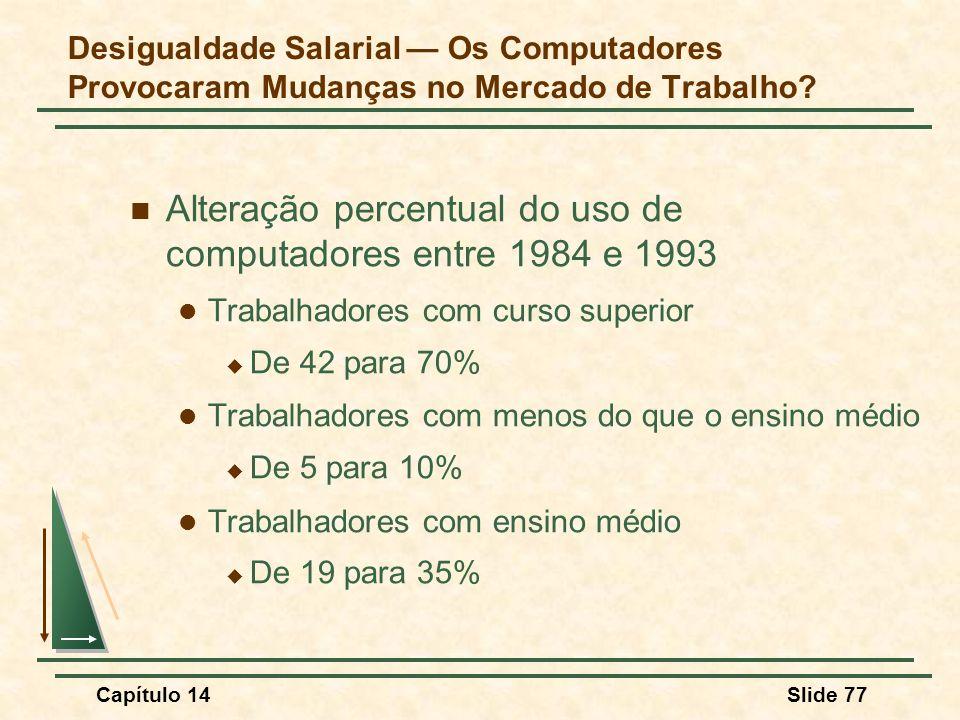 Alteração percentual do uso de computadores entre 1984 e 1993