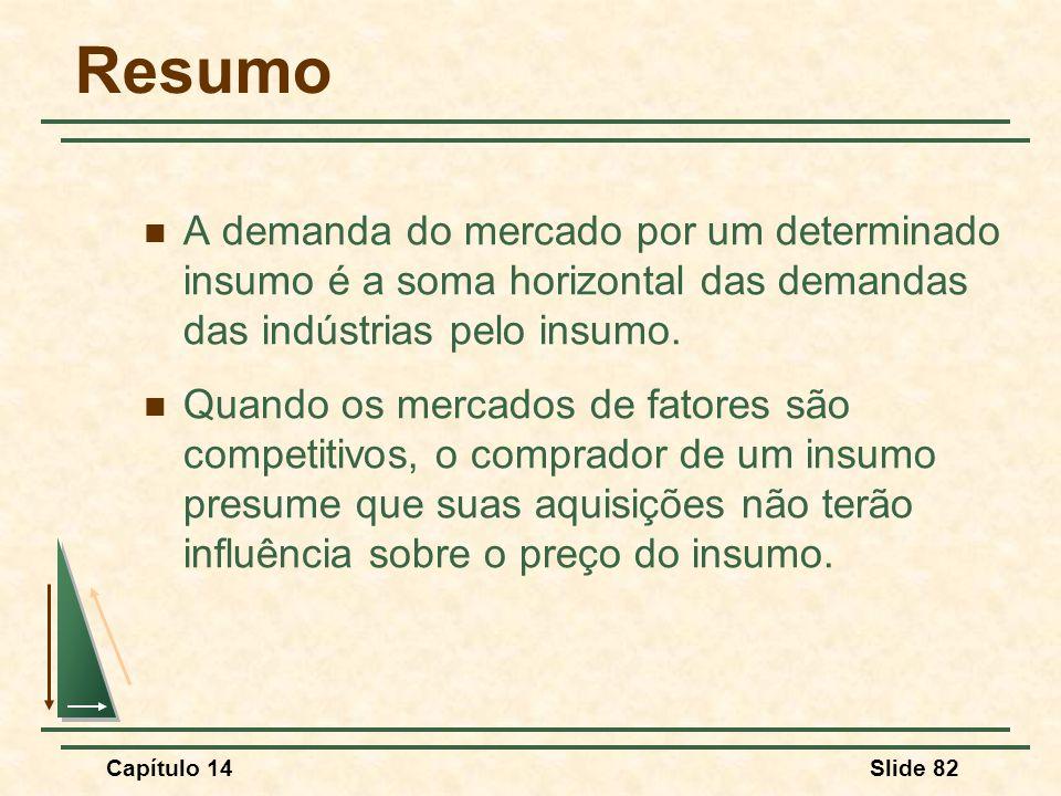 Resumo A demanda do mercado por um determinado insumo é a soma horizontal das demandas das indústrias pelo insumo.