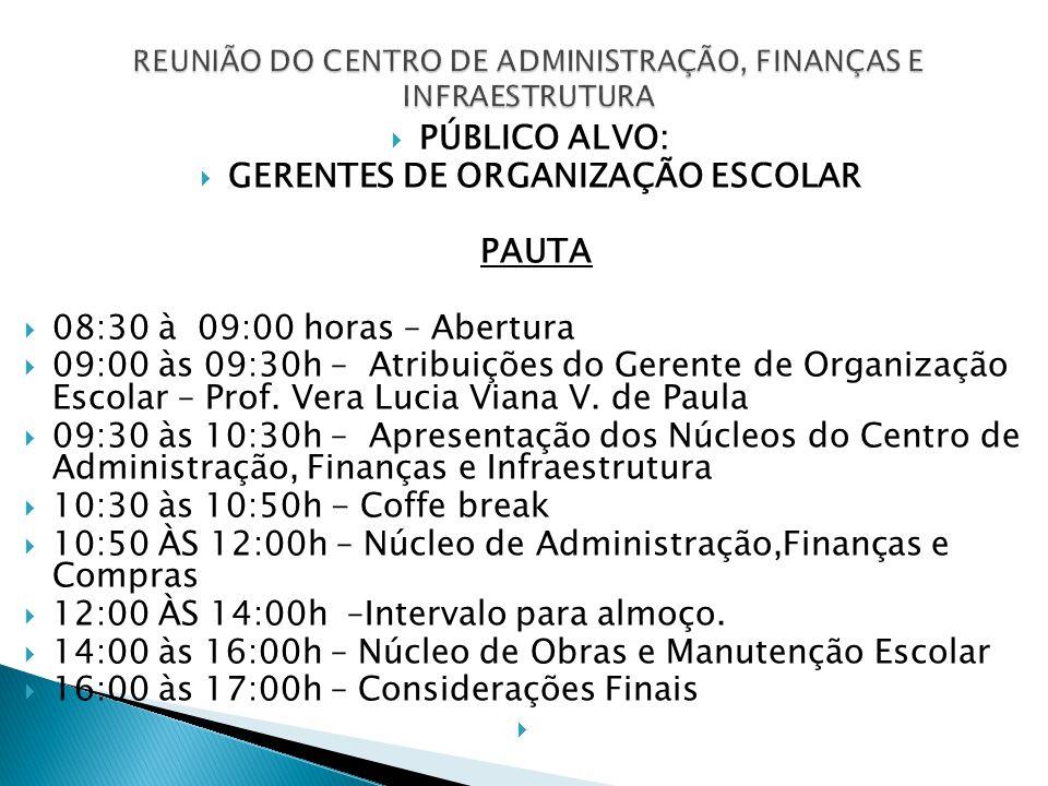 REUNIÃO DO CENTRO DE ADMINISTRAÇÃO, FINANÇAS E INFRAESTRUTURA
