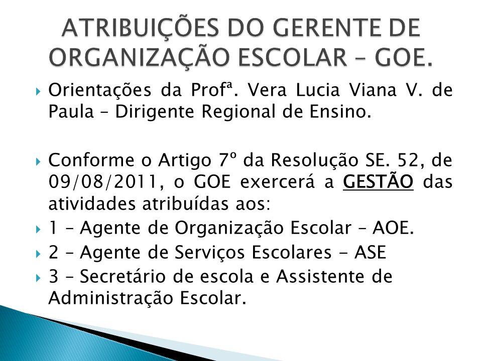 ATRIBUIÇÕES DO GERENTE DE ORGANIZAÇÃO ESCOLAR – GOE.