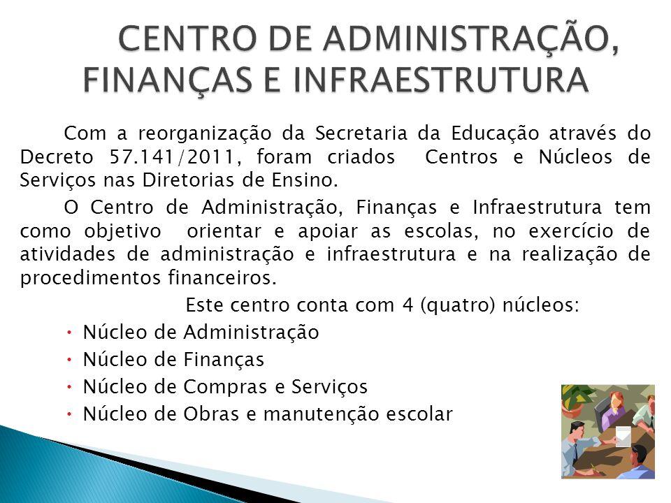 CENTRO DE ADMINISTRAÇÃO, FINANÇAS E INFRAESTRUTURA