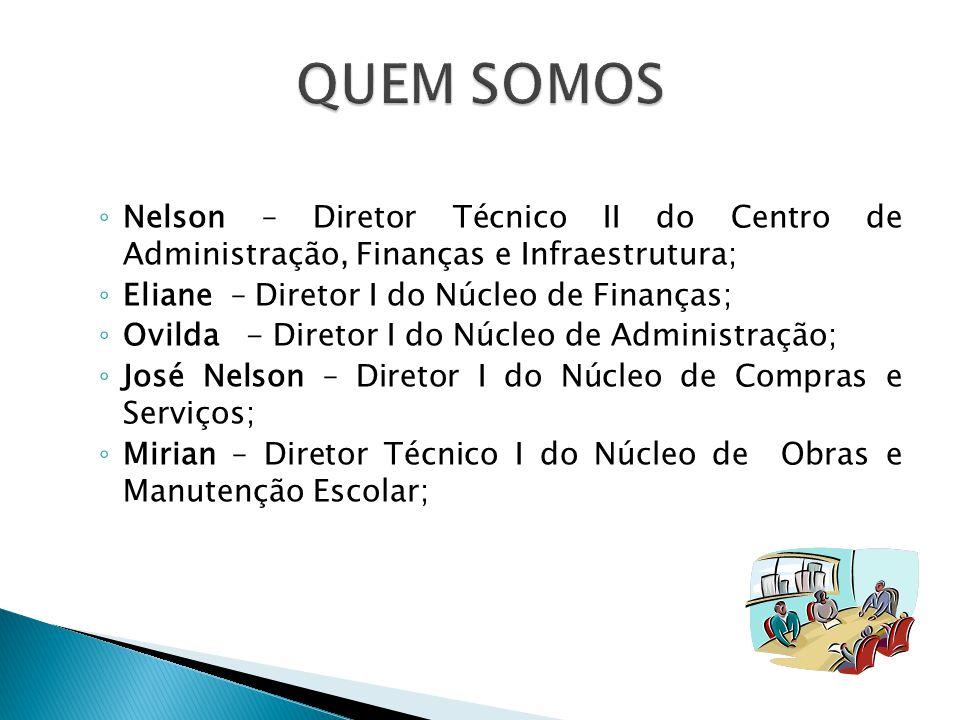 QUEM SOMOS Nelson – Diretor Técnico II do Centro de Administração, Finanças e Infraestrutura; Eliane – Diretor I do Núcleo de Finanças;