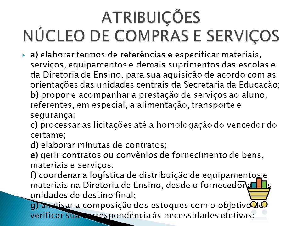 ATRIBUIÇÕES NÚCLEO DE COMPRAS E SERVIÇOS